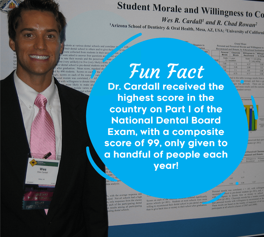 Dr. Cardall received the highest score in the country on Part I of the National Dental Board Exam, with a composite score of 99, only given to a handful of people each year!