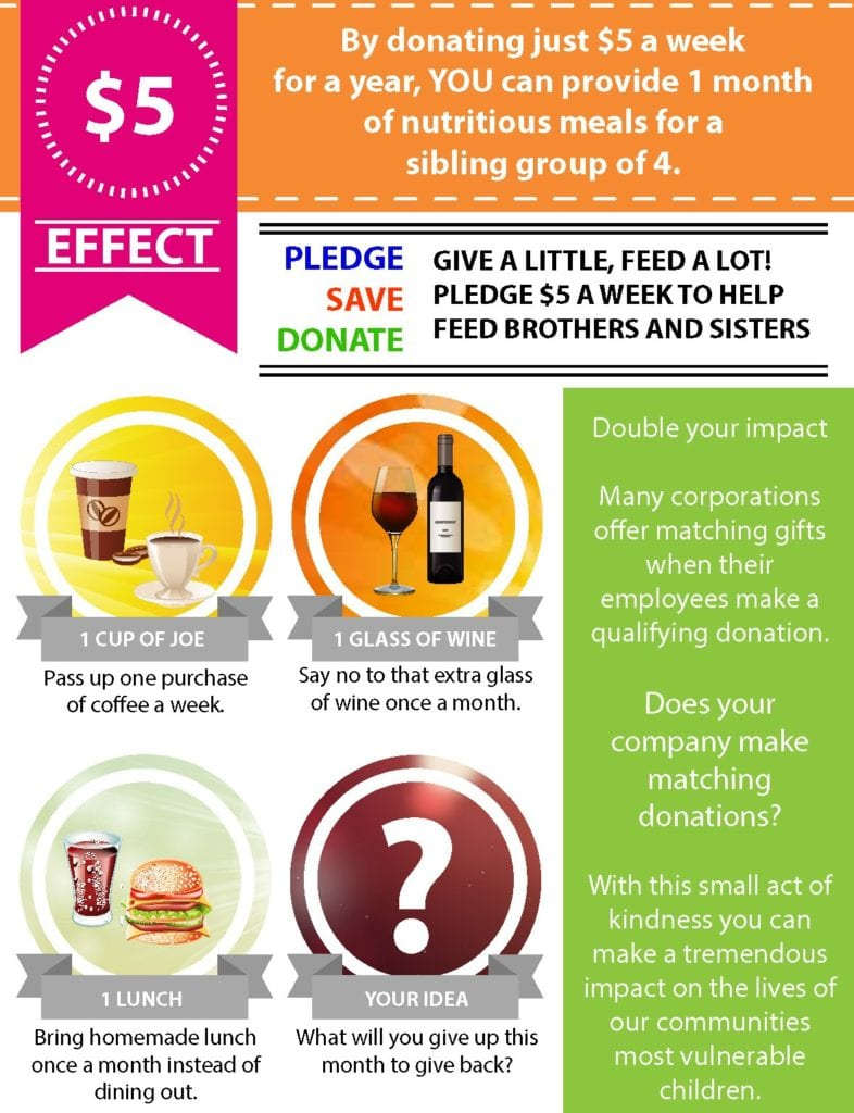 workplace giving infographic
